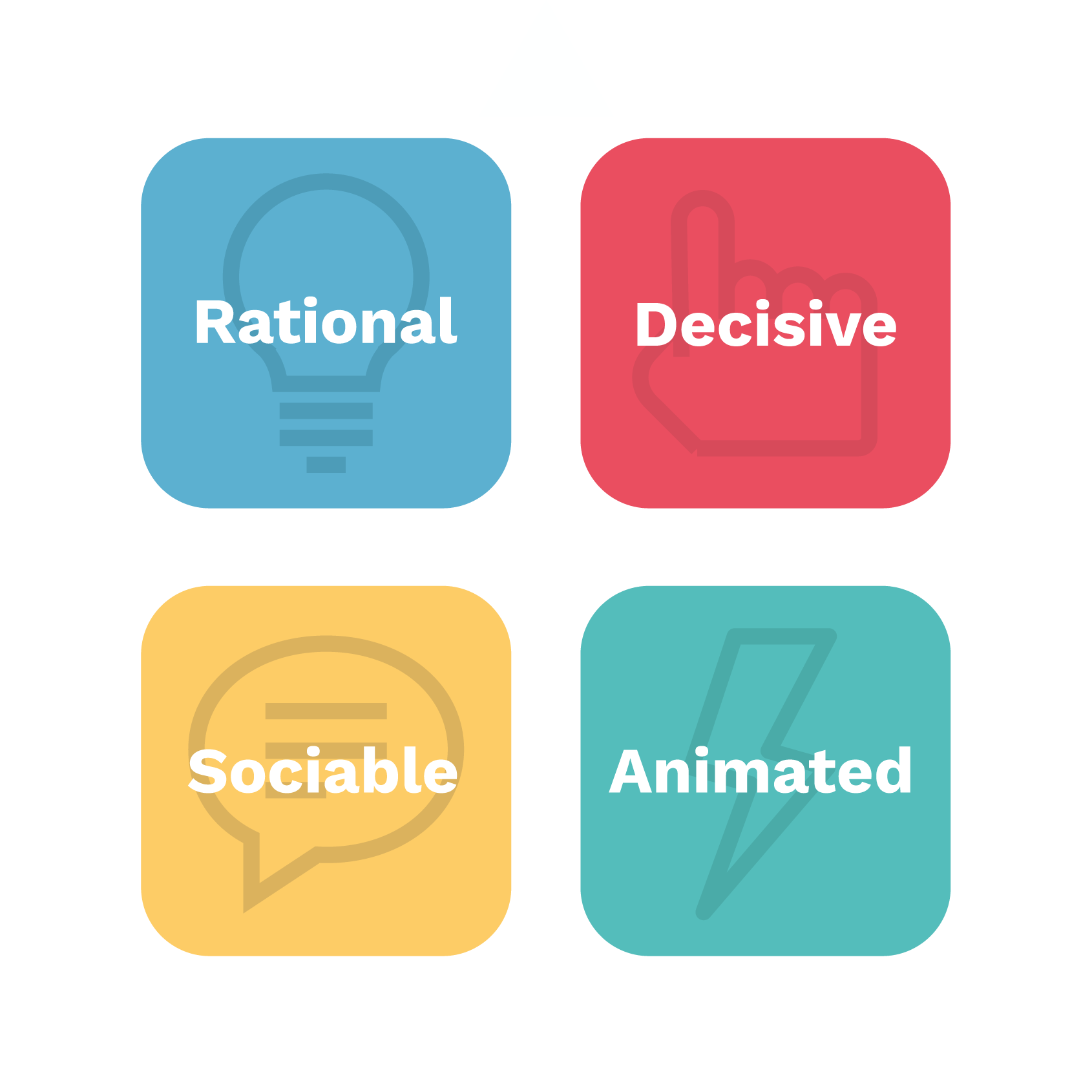 A practical and memorable thinking framework