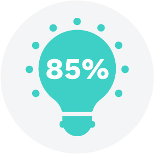 85% of young people want more life skills learning