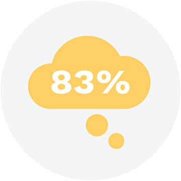 83% say lockdown impacting mental health - Persona Education